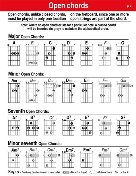 read guitar chord charts  easy