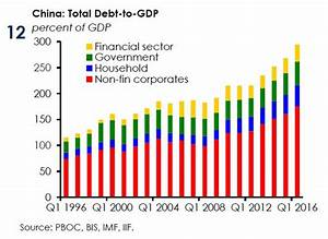 China Shocker: A Quarter Of All Companies Can't Pay The ...