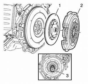 Vauxhall Workshop Manuals  U0026gt  Astra J  U0026gt  Transmission