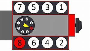 Mopar Small Block La Firing Order 273 318 340 360 Animation