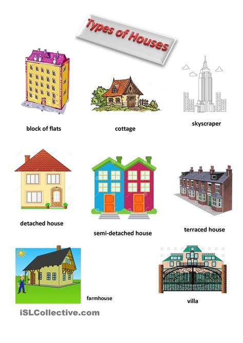 types  houses types  houses learning english