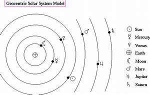 Simple Model of Solar System (page 2) - Pics about space