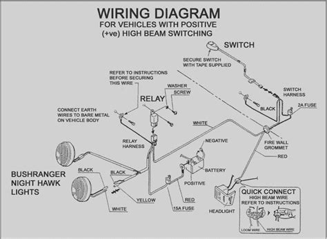 4 Best Image Of Dc Light Wiring Diagram 21 best jeep tj unlimited parts diagrams images on