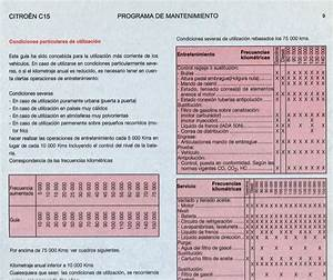 Descargar Manual De Taller Citroen C15    Zofti