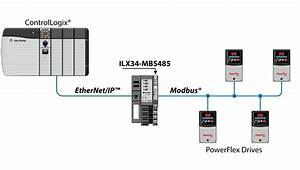 Modbus Serial Module For Compactlogix L1 And Point I  O