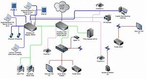 Network Layout Showoff - Page 5 - Networking