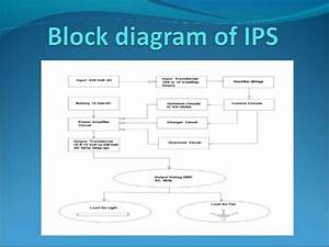 Instant Power Supply   Ips  System With Load Priority