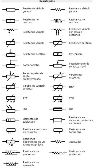 simbolo de tomacorriente simboloselectricos simbolos electricos