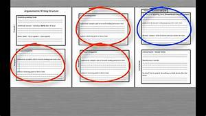 8 1 How To Write In Middle School - The 8th Grade Argumentative Essay