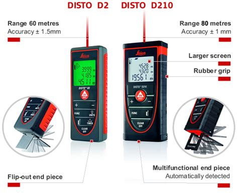 leica disto d2 leica disto uk laser measure news secondhand sales