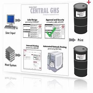 ghs label software chemical labeling software teklynx With ghs label software