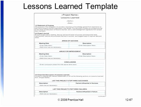 Lessons Learnt Project Management Template by 7 Project Management Lessons Learned Template Free Atyoe