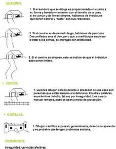 Aprende los significados de los dibujos - Taringa!