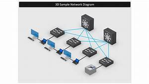 3d Sample Network Diagram Tutorial 1