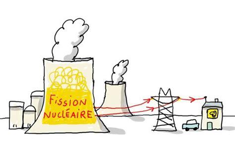 c est quoi une centrale nucl 233 aire