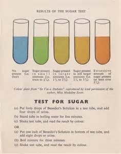 Diabetes Urine Color Chart