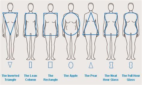 Does Skinny Fiber Work For Pear Shaped Women?