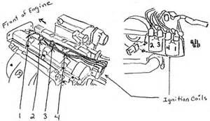 similiar 2001 kia sephia engine diagram keywords 2001 kia sephia starter wiring diagram cars trucks