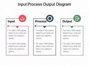 Input Process Output Diagram Sample Of Ppt Presentation
