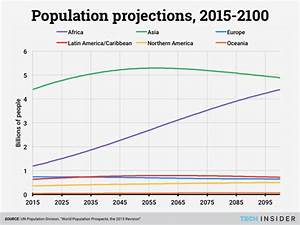 Africa's population explosion will change humanity ...