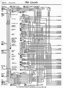 Category Lincoln Wiring Diagram