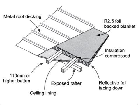 insulation installation yourhome