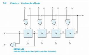 74ls283 4 Bit Binary Adder      Robocave Pk  Index Php  Components     Images
