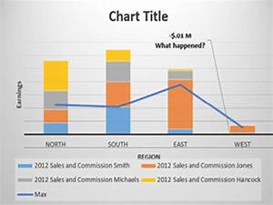 10 Cool New Charting Features In Excel 2013