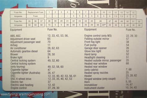 2007 Bmw 328i Fuse Diagram by 2007 Bmw 328i Fuse Box Location Fuse Box And Wiring Diagram