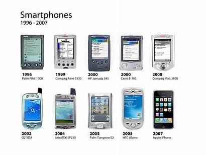 Smartphone Timeline Apple Smartphones 2007 Evolution 1996