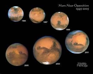 Mars in 2008