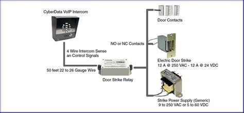Door Strike Intermediate Relay Module Cyberdata