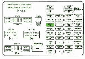 2013 Kia Soul Fuse Box Diagram  U2013 Auto Fuse Box Diagram