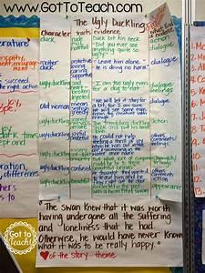 Classroom Anchor Charts  U2022 Teacher Thrive Classroom Anchor