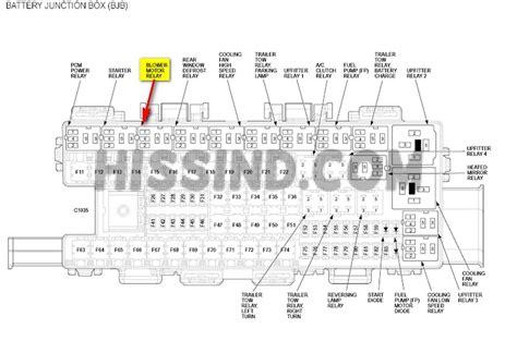fuse diagram layout identification