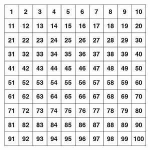 Reading Fluency Chart Hundreds Chart Class Playground