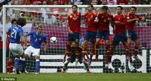Spain v Italy - Euro 2012 live   Daily Mail Online