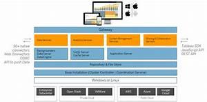 Server Administrator Overview