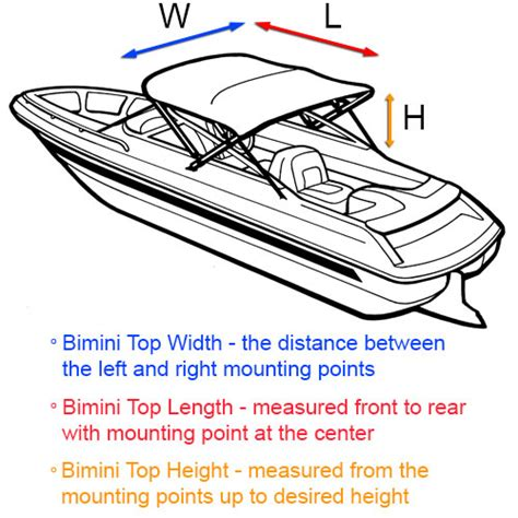 Pontoon Boats Dimensions by Bimini Top For Bayliner Boat Savvyboater