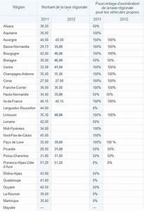Carte Grise Cout : tarif de carte grise 2011 ~ Medecine-chirurgie-esthetiques.com Avis de Voitures
