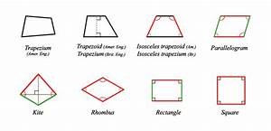 Hands On Math: October 2010  Quadrilateral