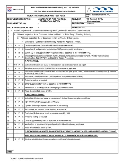 ITP Fire Fighting   Specification (Technical Standard