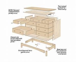 Nine-Drawer Dresser Woodsmith Plans