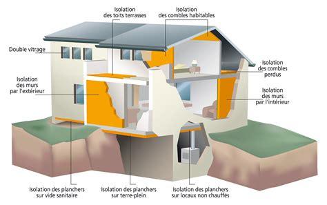 comment isoler une maison pourquoi et comment r 233 nover logement actergie