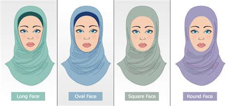 hijab style      face