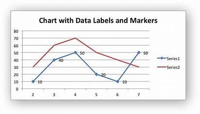 Data Chart Example Charts Tools Xlsxwriter Error