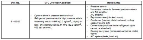 toyota service manual pressure sensor circuit actuator check air conditioning system