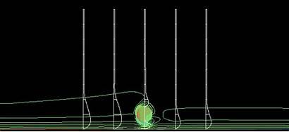 Science Forces Sediment Fundamental Computer Division Anl