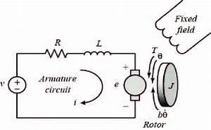 Separately Excited Dc Motor System