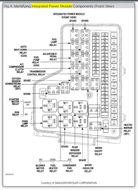 2002 Dodge Ram 3500 Fuse Box Diagram by 1999 Dodge Ram 1500 Iod Fuse Diagram Free Wiring Diagrams